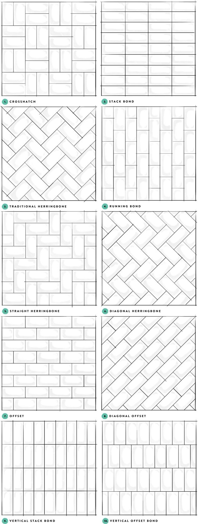 Not Your Everyday Subway Tile Patterns Elizabeth Taich Design